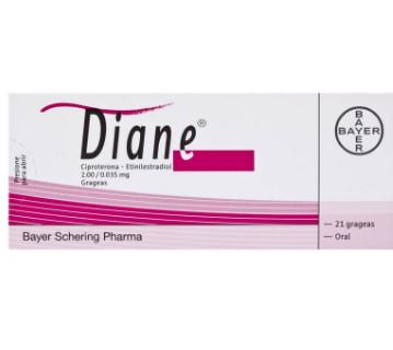 حبوب منع الحمل ديان Diane Health Power